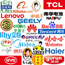 Brands of China
